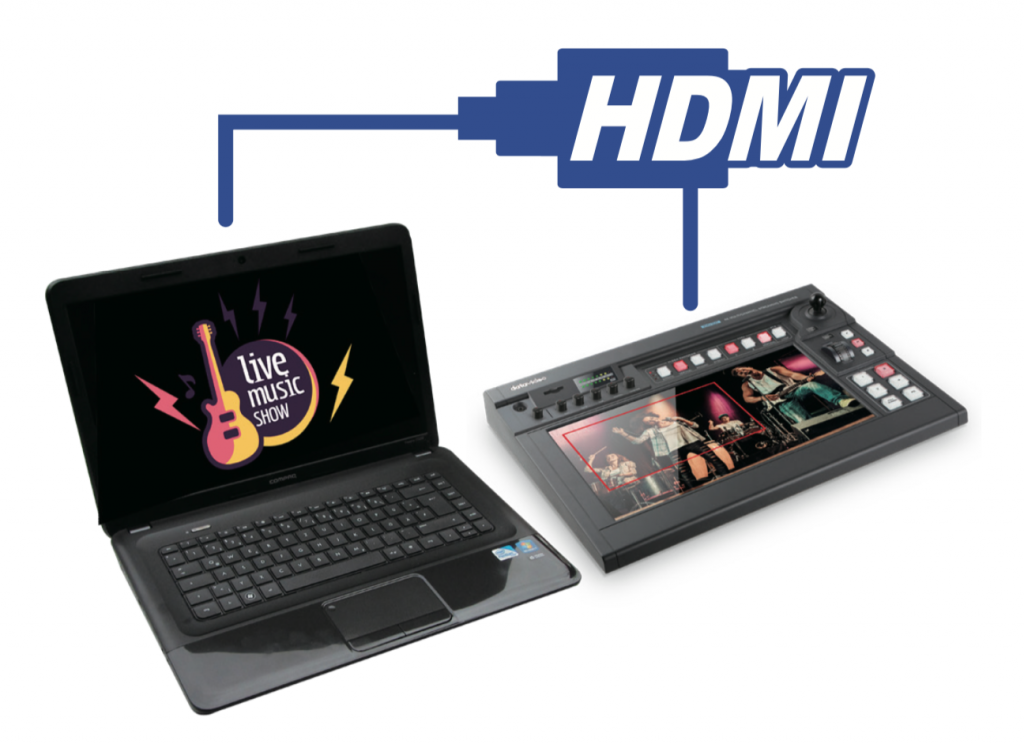 KMU-200 uses HDMI