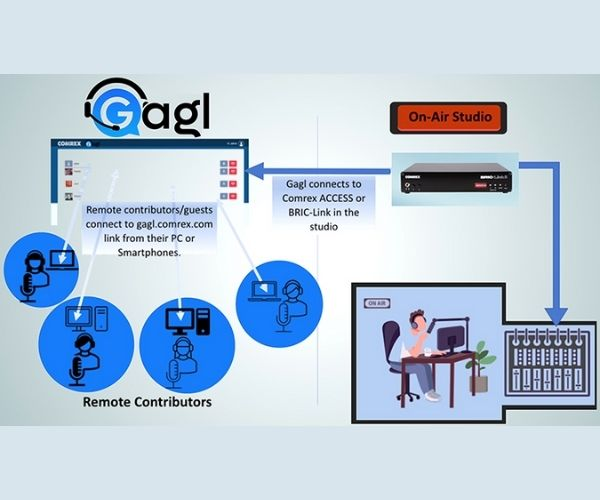 Comrex introduces Gagl